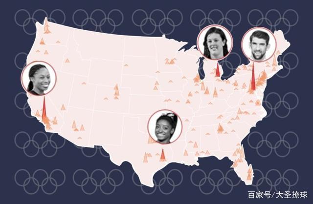 东京奥运会选手在美国各州的分布:46州均有输出,加州贡献最大